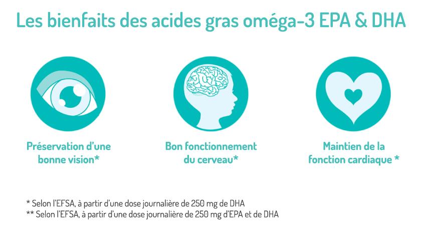 Bienfaits omega 3 enfant Omega 3 KIDS