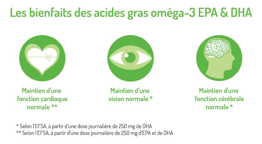 Bienfaits Omega 3 Vegan